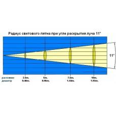 Involight CC150 - колорченджер, звуковая активация, 7 цвет+open, HTI150 (цена без лампы)